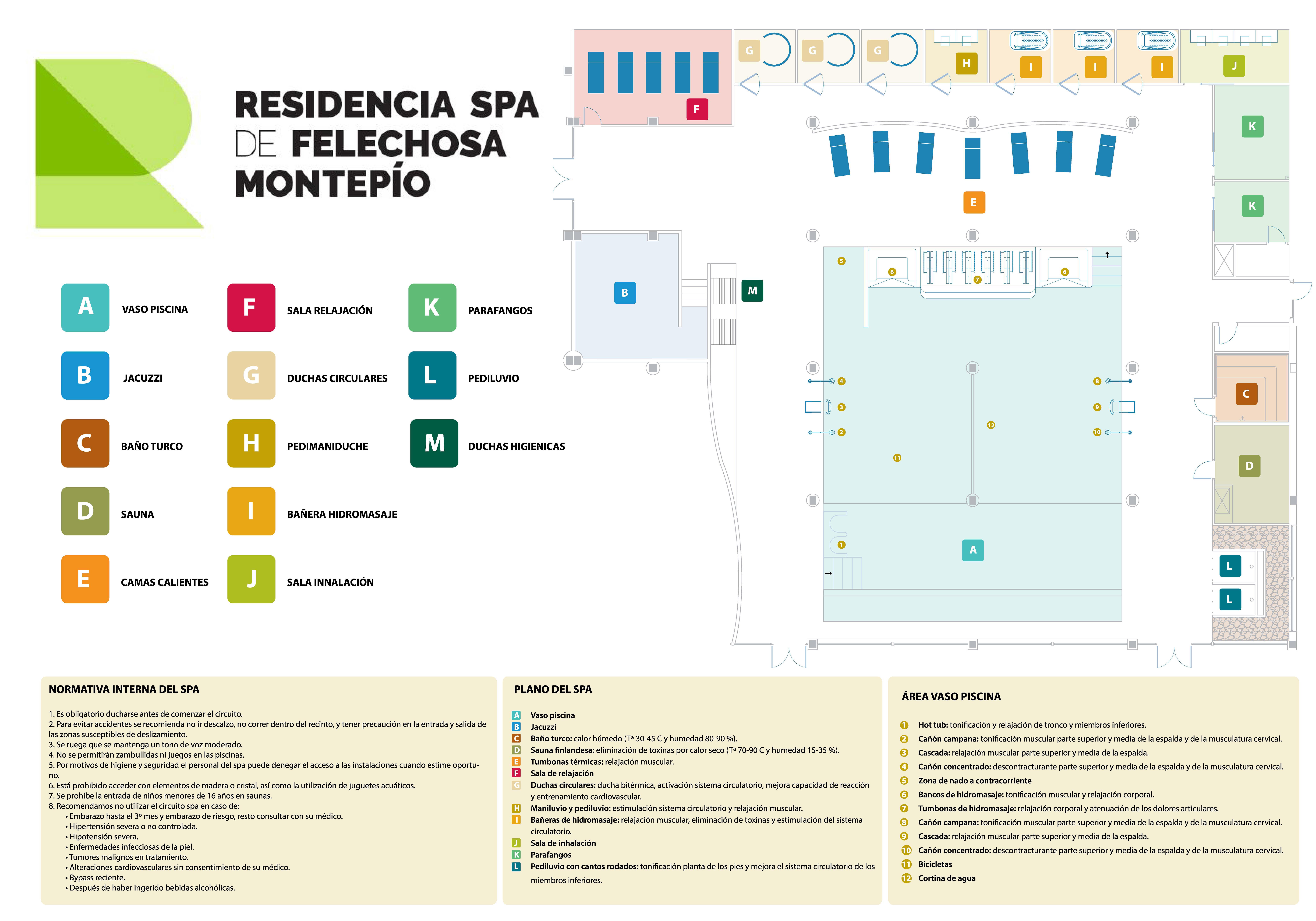 Infografía del spa de la Residencia Spa de Felechosa